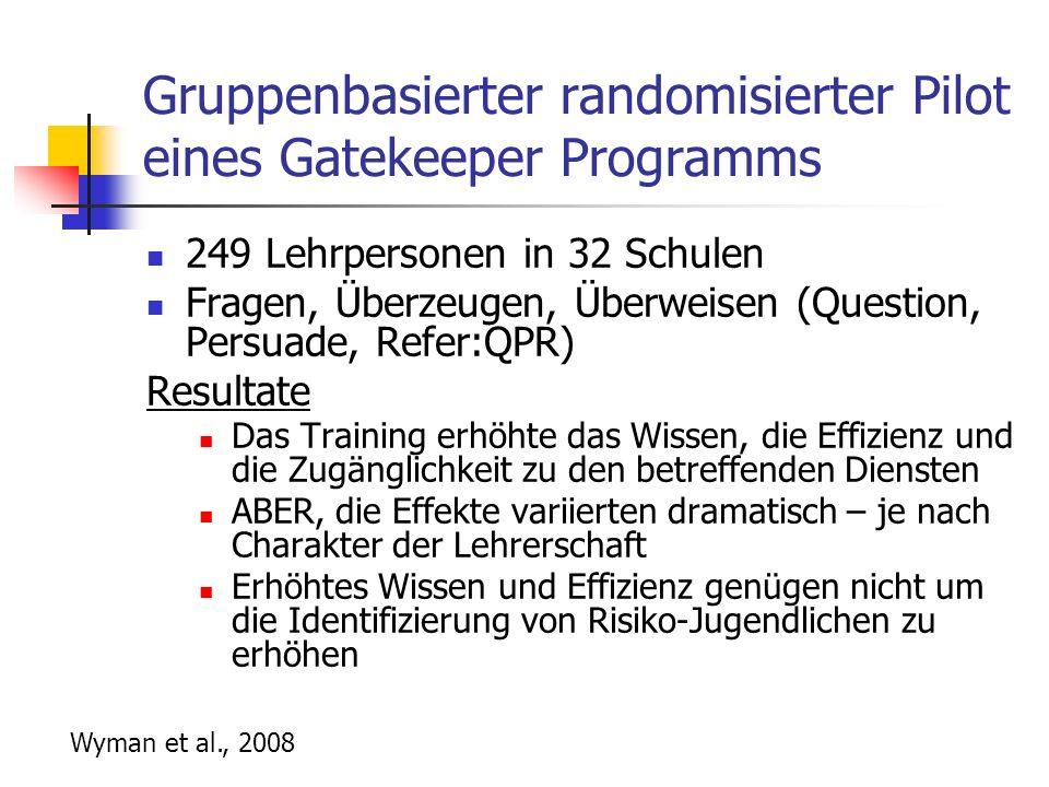 Gruppenbasierter randomisierter Pilot eines Gatekeeper Programms