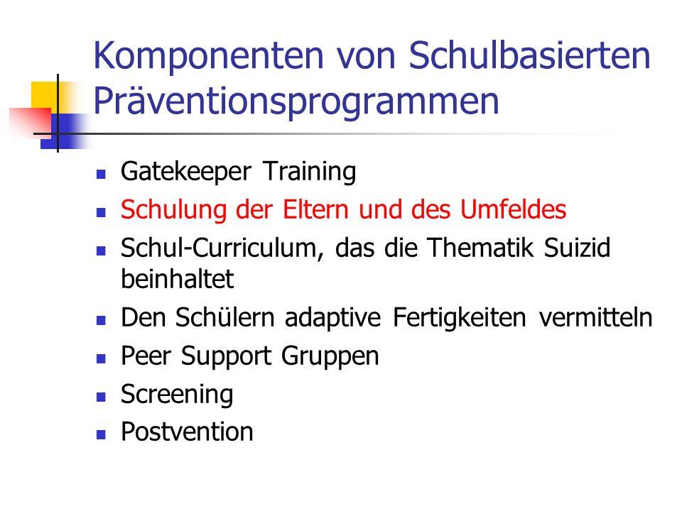 Komponenten von Schulbasierten Präventionsprogrammen