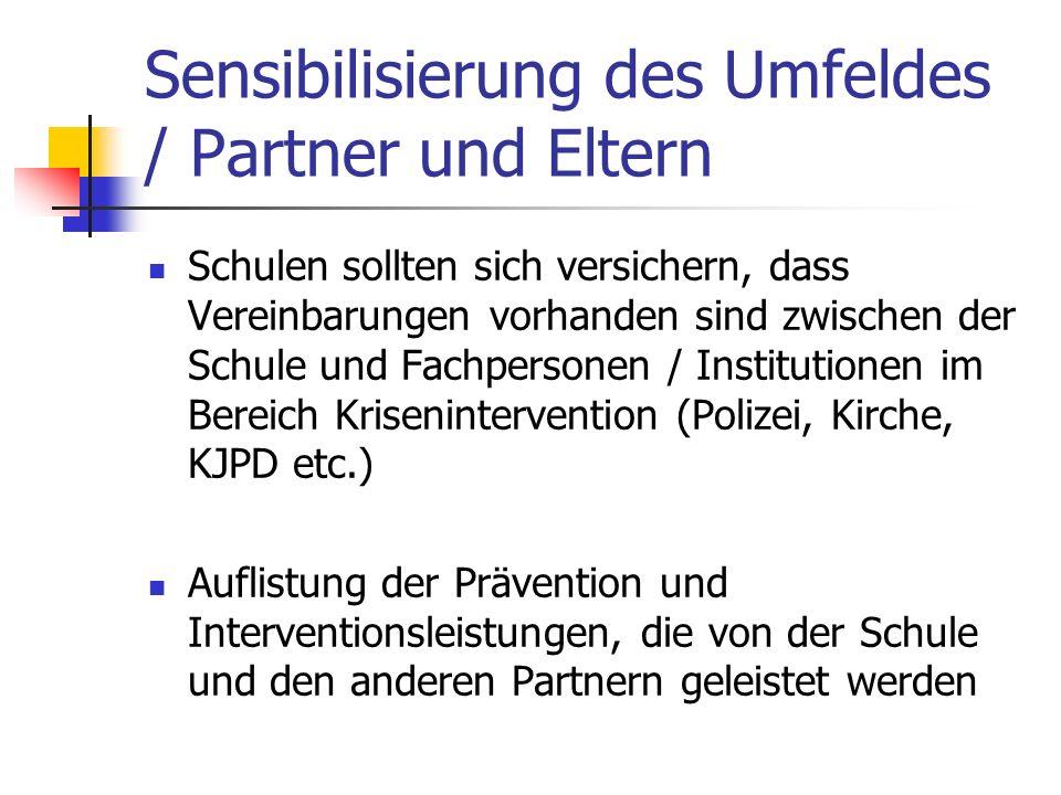 Sensibilisierung des Umfeldes / Partner und Eltern