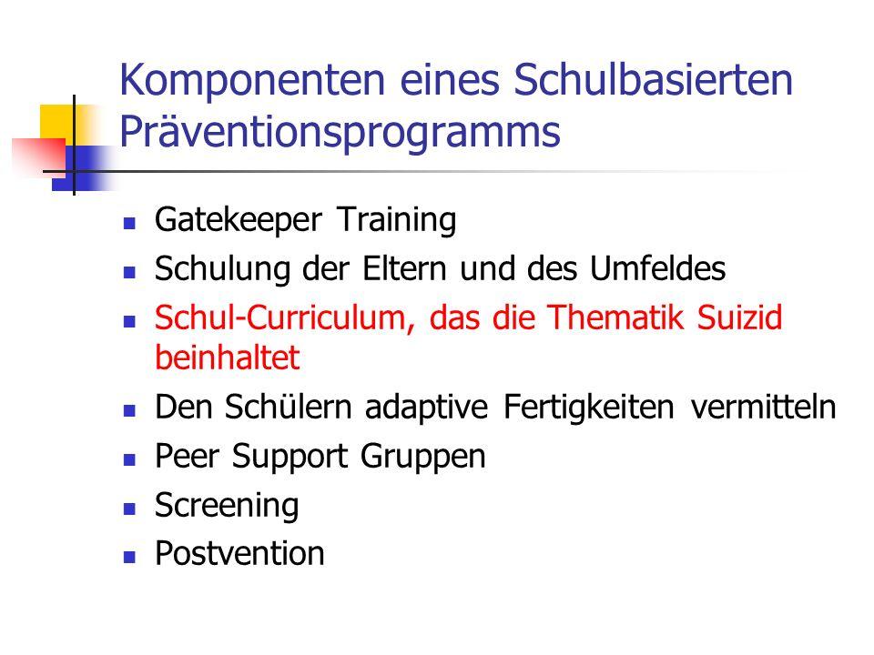 Komponenten eines Schulbasierten Präventionsprogramms
