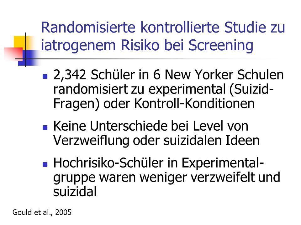 Randomisierte kontrollierte Studie zu iatrogenem Risiko bei Screening
