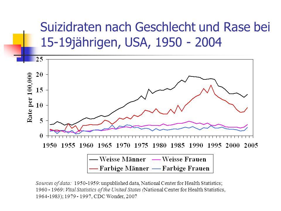 Suizidraten nach Geschlecht und Rase bei 15-19jährigen, USA, 1950 - 2004