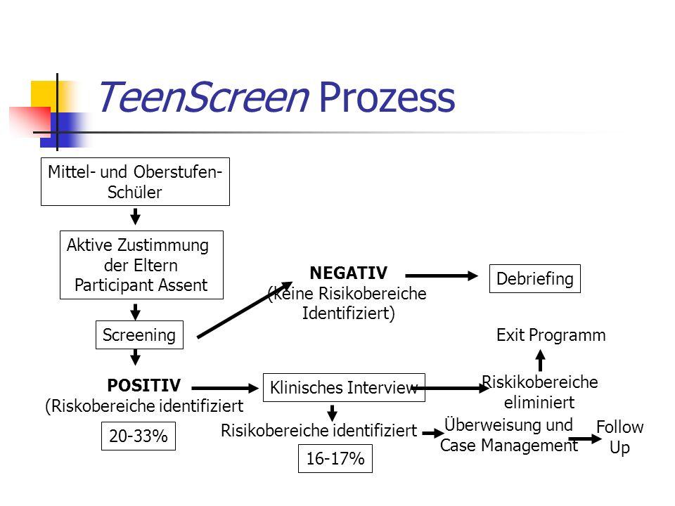 TeenScreen Prozess Mittel- und Oberstufen- Schüler Aktive Zustimmung