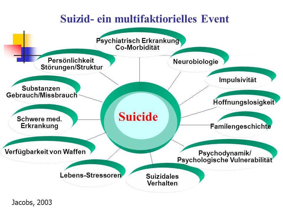 Suicide Suizid- ein multifaktiorielles Event Jacobs, 2003
