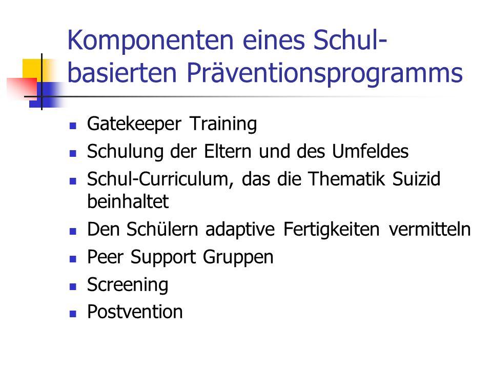 Komponenten eines Schul-basierten Präventionsprogramms