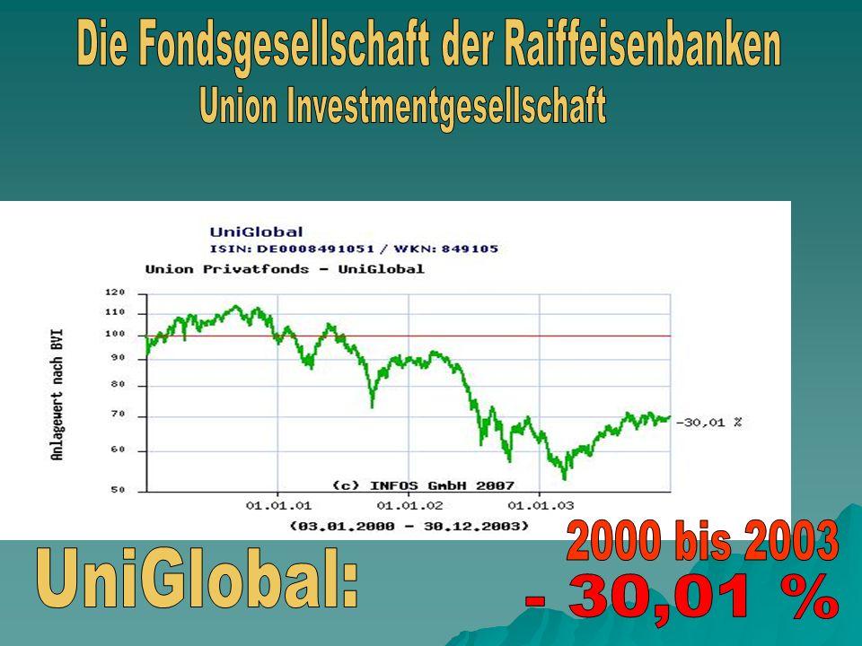 Die Fondsgesellschaft der Raiffeisenbanken