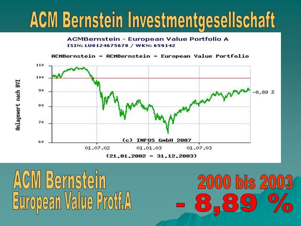 ACM Bernstein Investmentgesellschaft