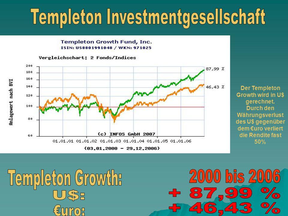 Der Templeton Growth wird in U$ gerechnet.
