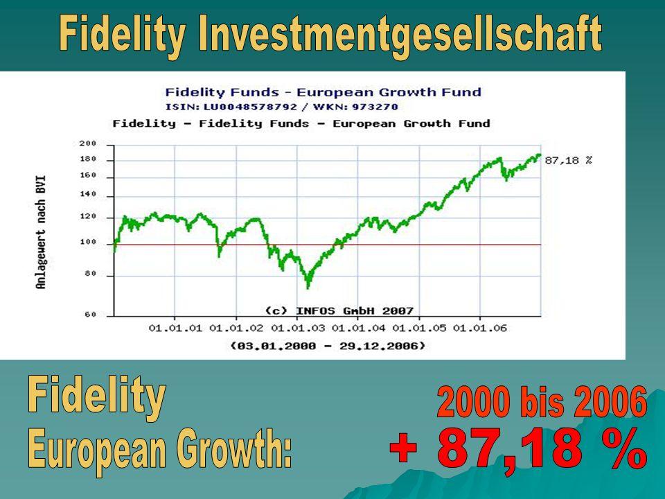 Fidelity Investmentgesellschaft
