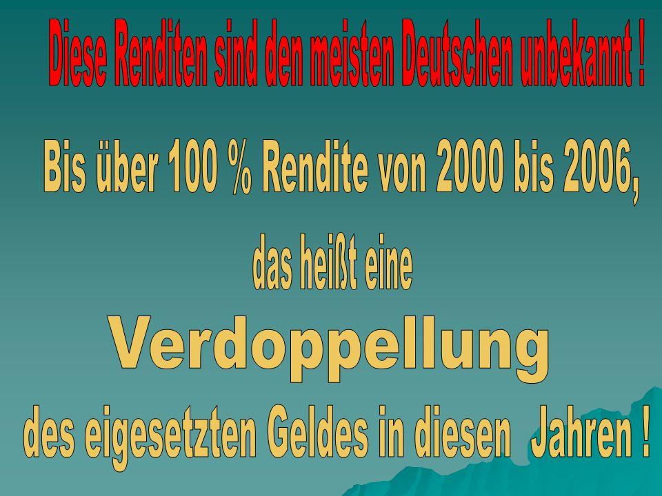Diese Renditen sind den meisten Deutschen unbekannt !