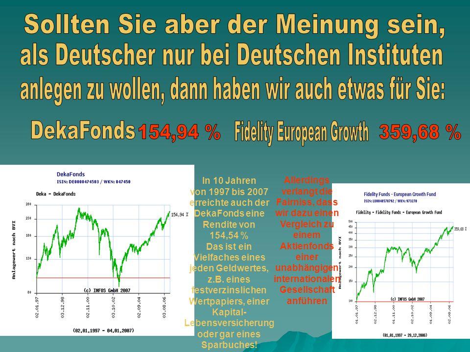 von 1997 bis 2007 erreichte auch der DekaFonds eine Rendite von