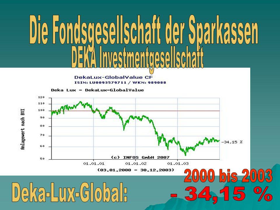 Die Fondsgesellschaft der Sparkassen