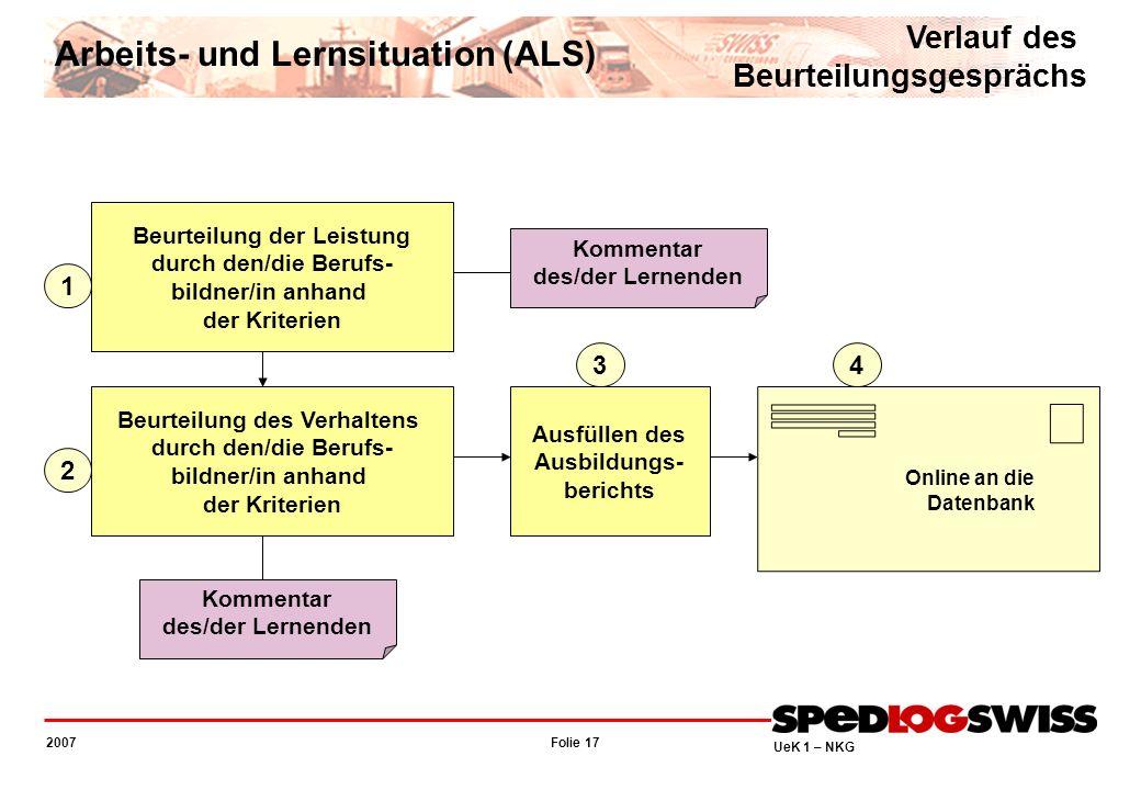 Arbeits- und Lernsituation (ALS)