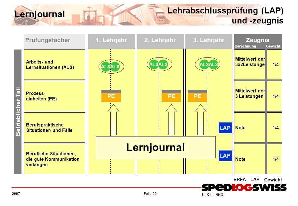 Lernjournal Lernjournal Lehrabschlussprüfung (LAP) und -zeugnis