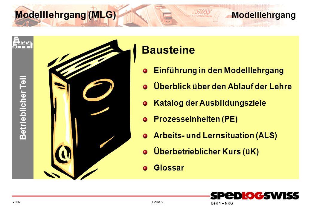 Bausteine Modelllehrgang (MLG) Modelllehrgang