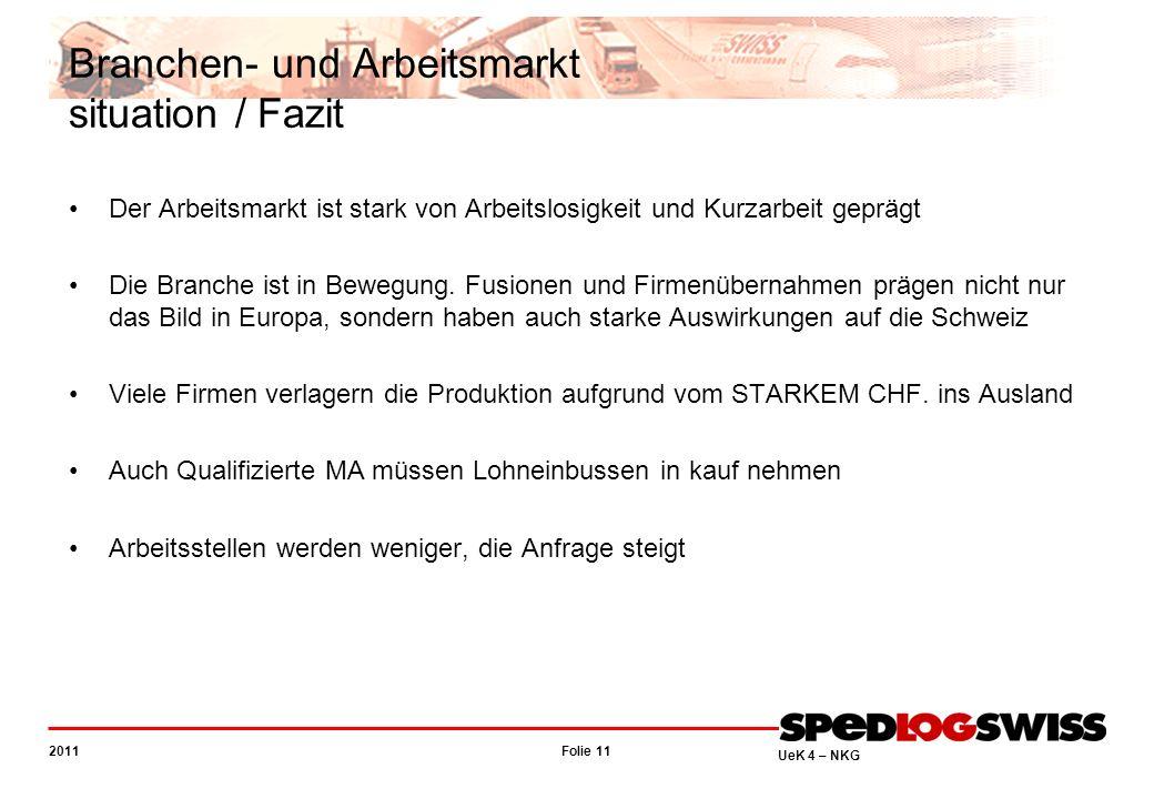 Branchen- und Arbeitsmarkt situation / Fazit