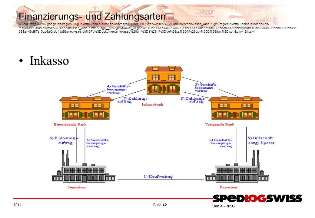 Finanzierungs- und Zahlungsarten Quelle: http://www. google. ch/imgres