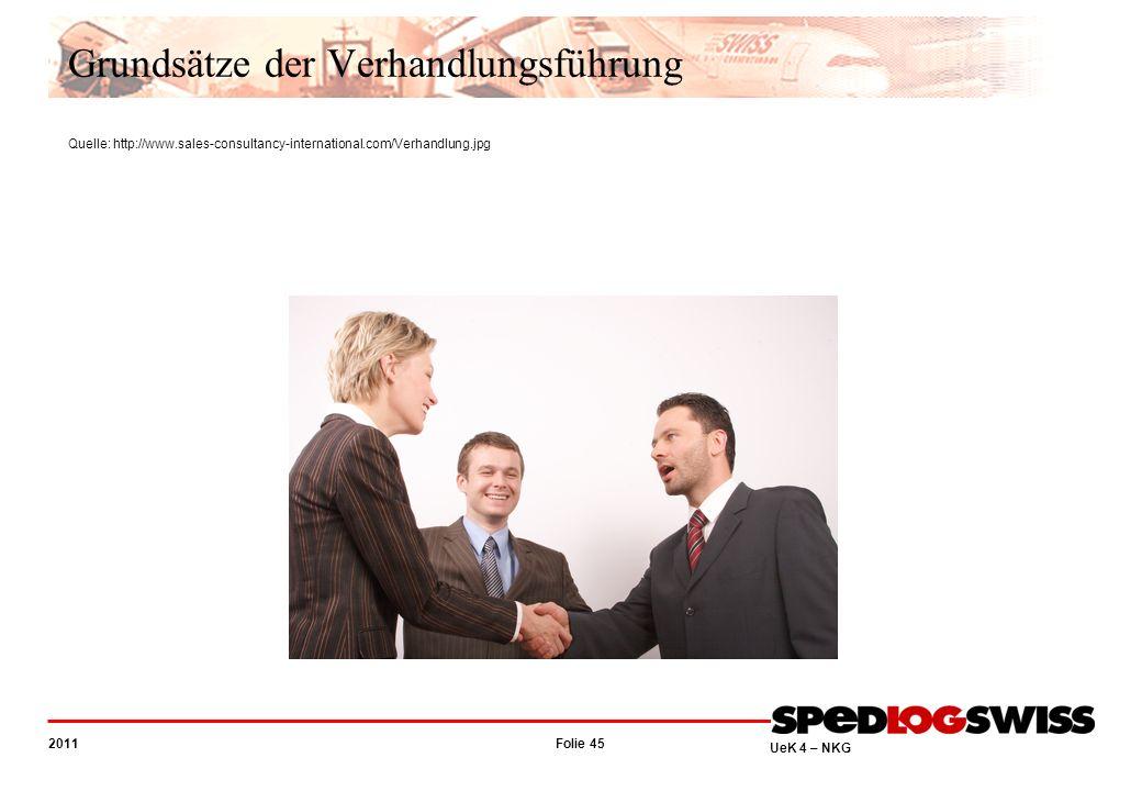 Grundsätze der Verhandlungsführung Quelle: http://www