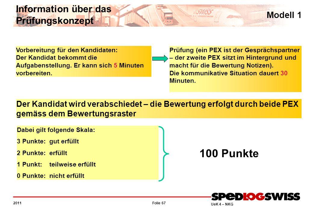 100 Punkte Information über das Prüfungskonzept Modell 1