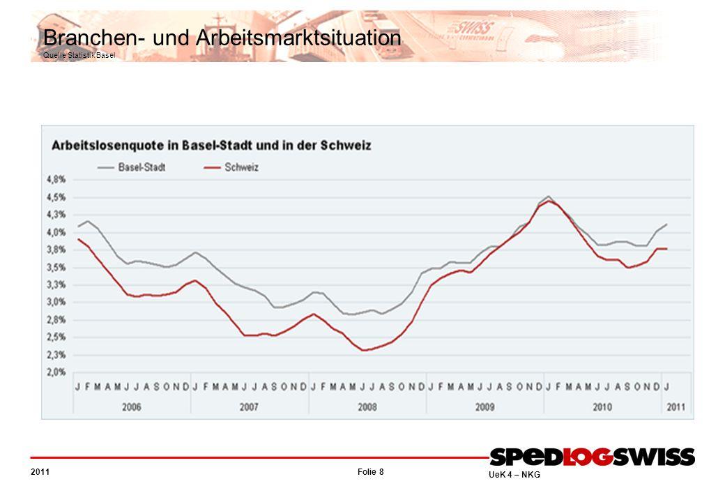 Branchen- und Arbeitsmarktsituation Quelle Statistik Basel