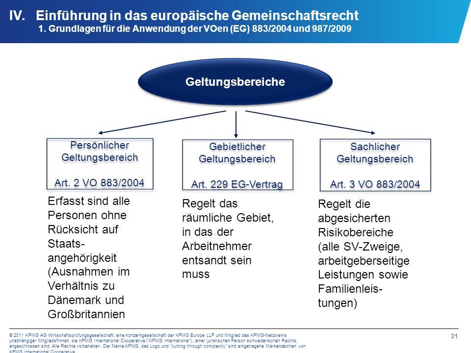 Einführung in das europäische Gemeinschaftsrecht 2