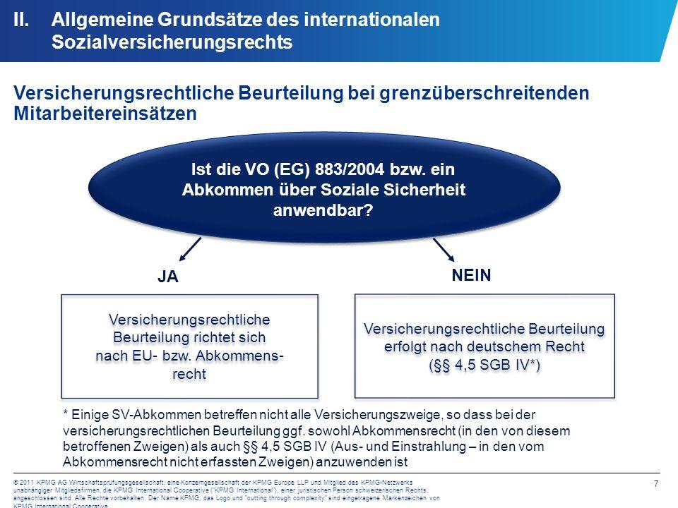 Agenda I. Dienstleistungen des Sozialversicherungsnetzwerks von KPMG. II. Allgemeine Grundsätze des internationalen Sozialversicherungsrechts.