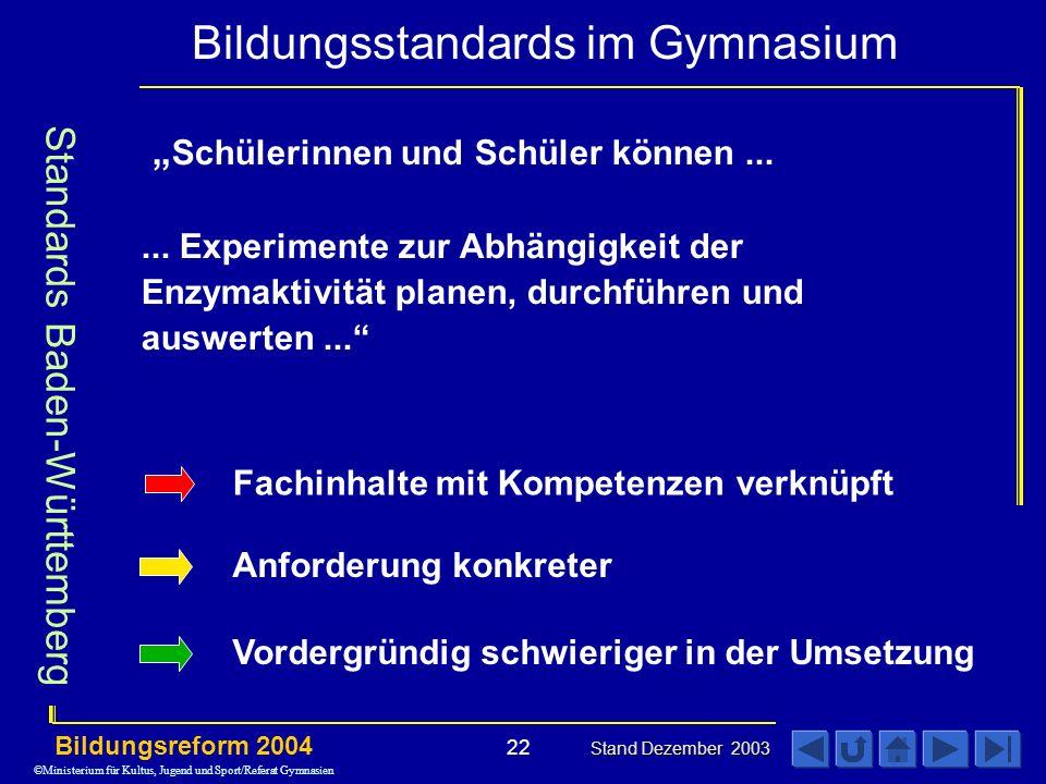 Standards Baden-Württemberg