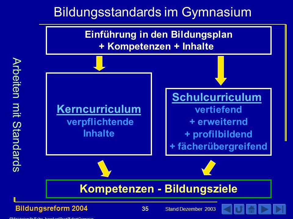 Kerncurriculum Kompetenzen - Bildungsziele