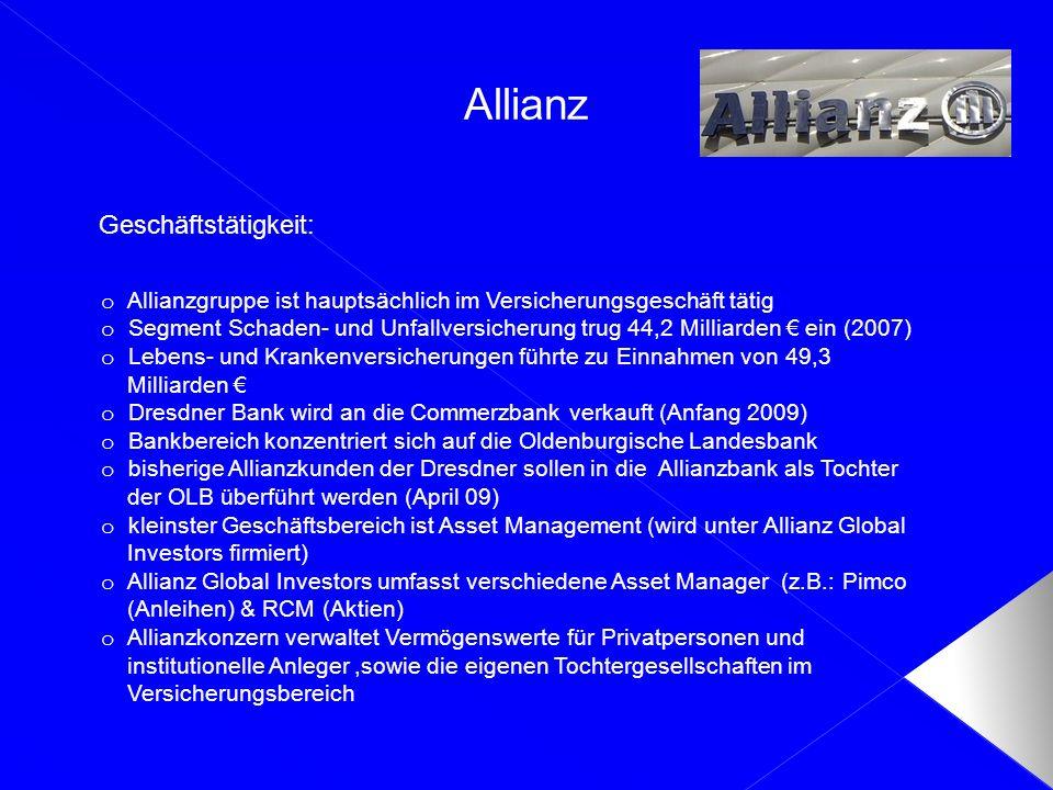 Allianz Geschäftstätigkeit: