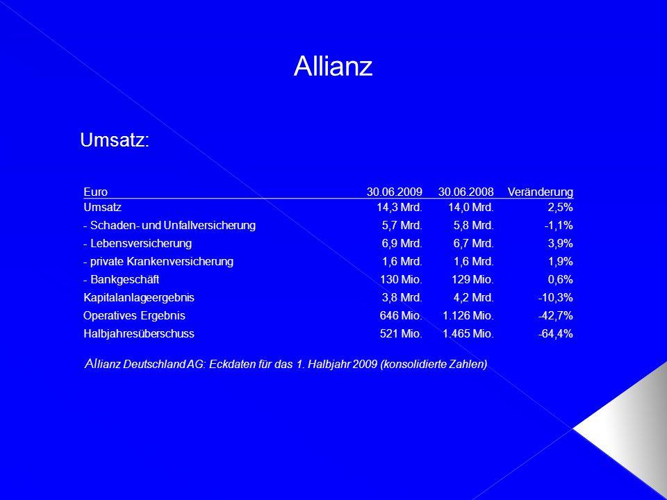 Allianz Umsatz: Euro. 30.06.2009. 30.06.2008. Veränderung. Umsatz. 14,3 Mrd. 14,0 Mrd. 2,5%