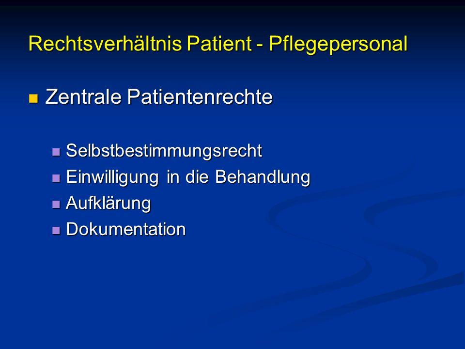 Rechtsverhältnis Patient - Pflegepersonal