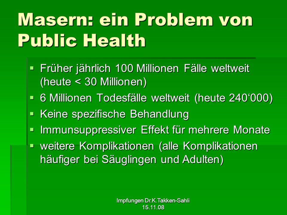 Masern: ein Problem von Public Health