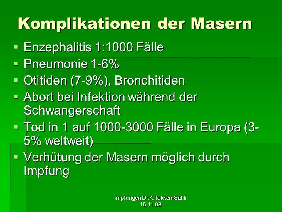 Komplikationen der Masern