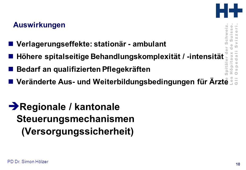 Regionale / kantonale Steuerungsmechanismen