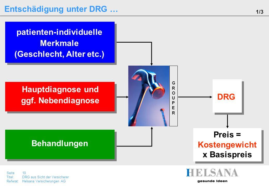 Entschädigung unter DRG …
