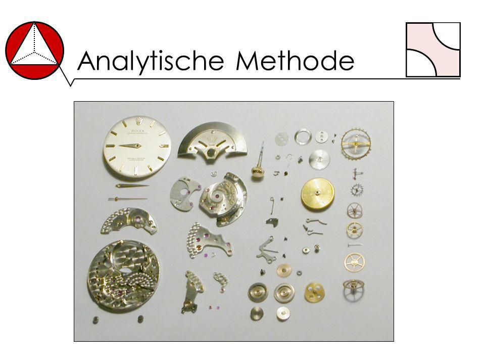 Analytische Methode