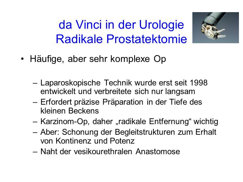 da Vinci in der Urologie Radikale Prostatektomie