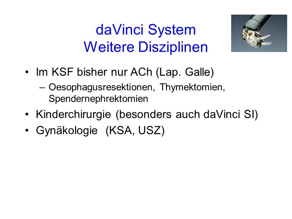 daVinci System Weitere Disziplinen
