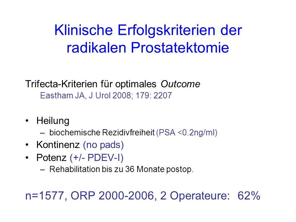 Klinische Erfolgskriterien der radikalen Prostatektomie