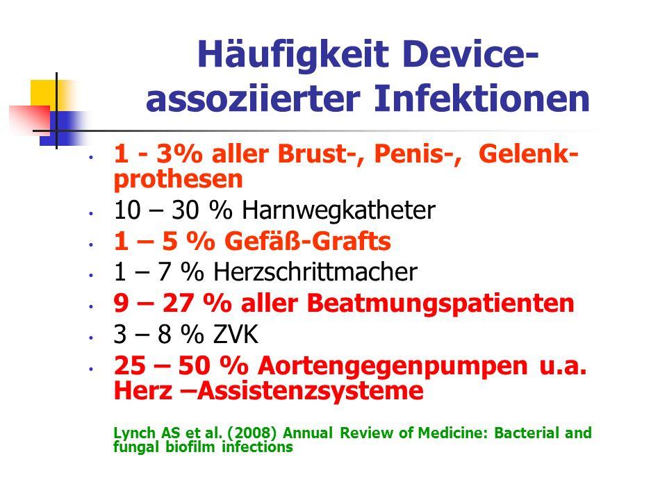 Häufigkeit Device-assoziierter Infektionen