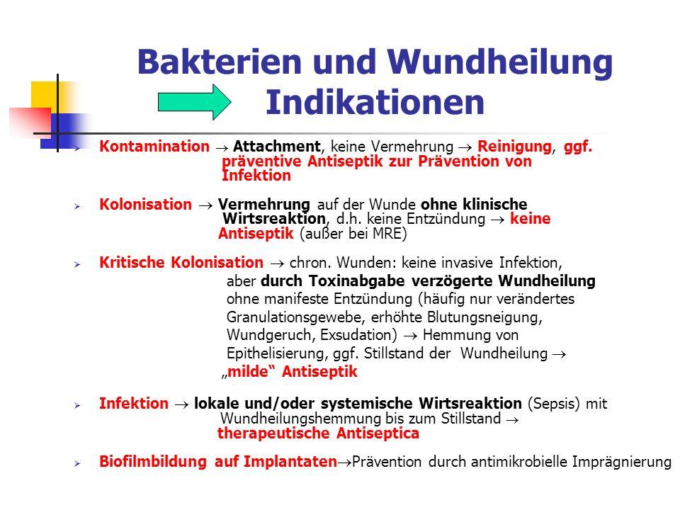 Bakterien und Wundheilung Indikationen