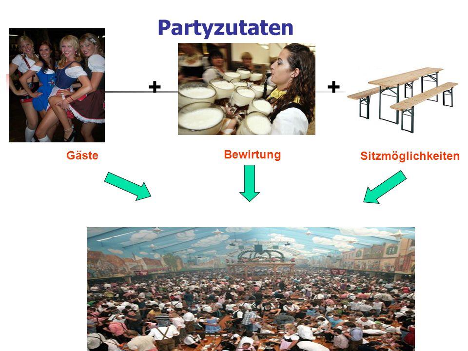 Partyzutaten + + Gäste Bewirtung Sitzmöglichkeiten