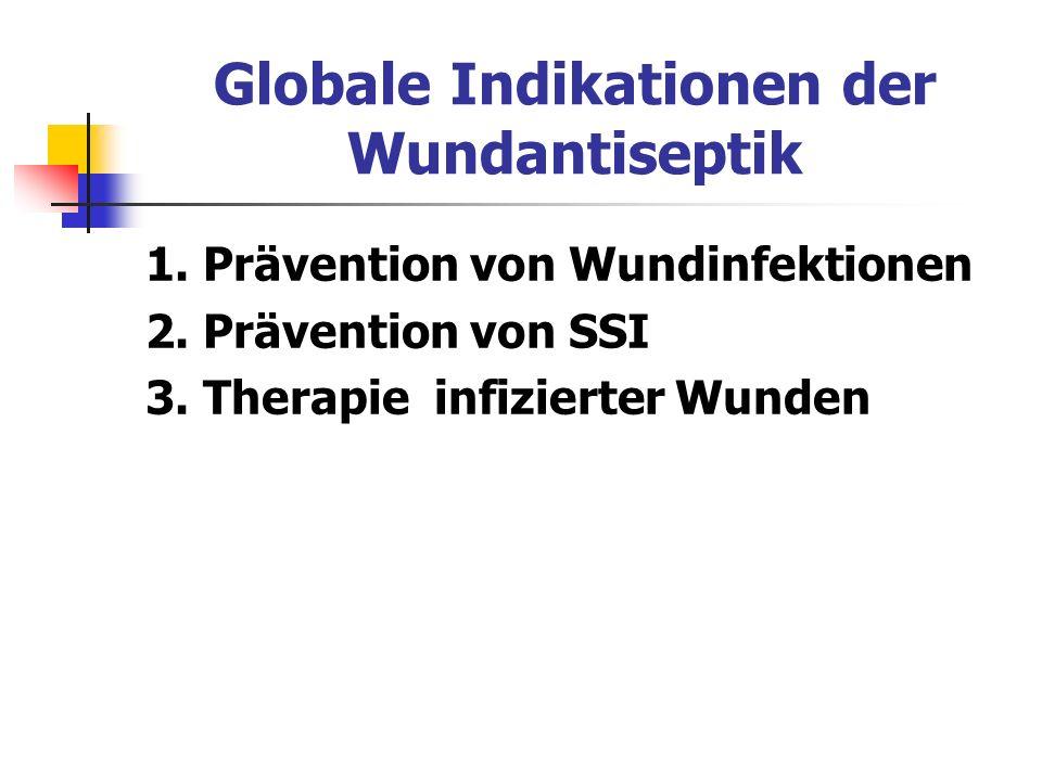 Globale Indikationen der Wundantiseptik