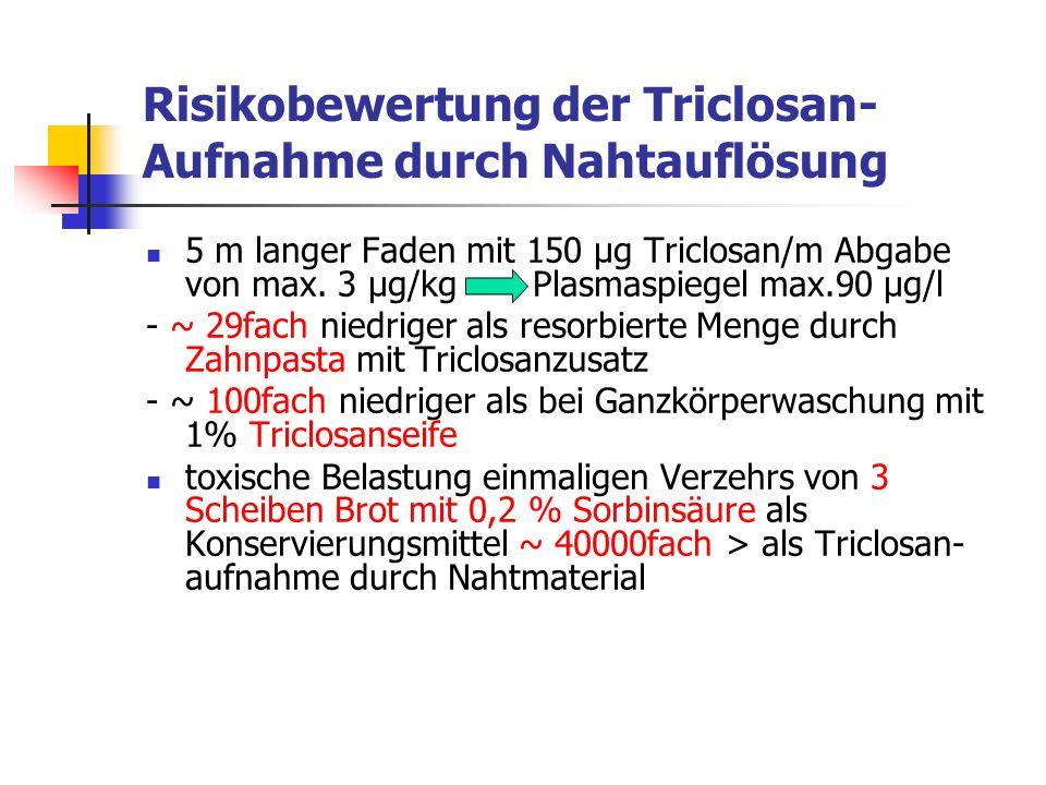 Risikobewertung der Triclosan-Aufnahme durch Nahtauflösung