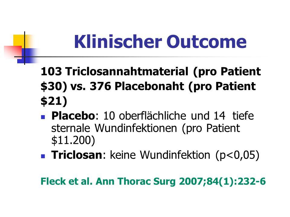 Klinischer Outcome 103 Triclosannahtmaterial (pro Patient