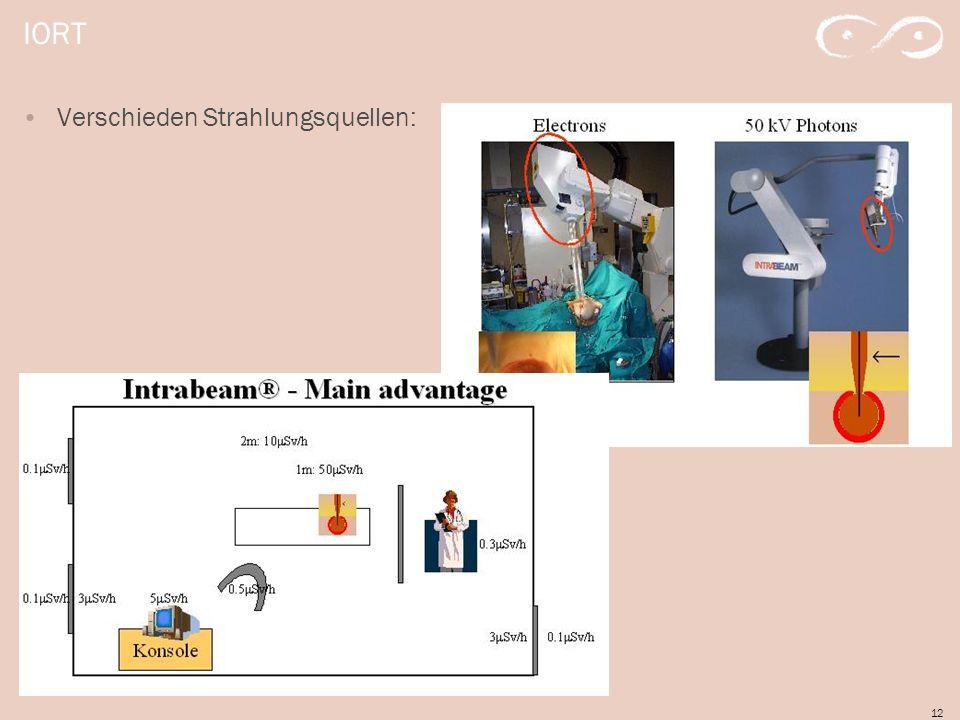 IORT Verschieden Strahlungsquellen: