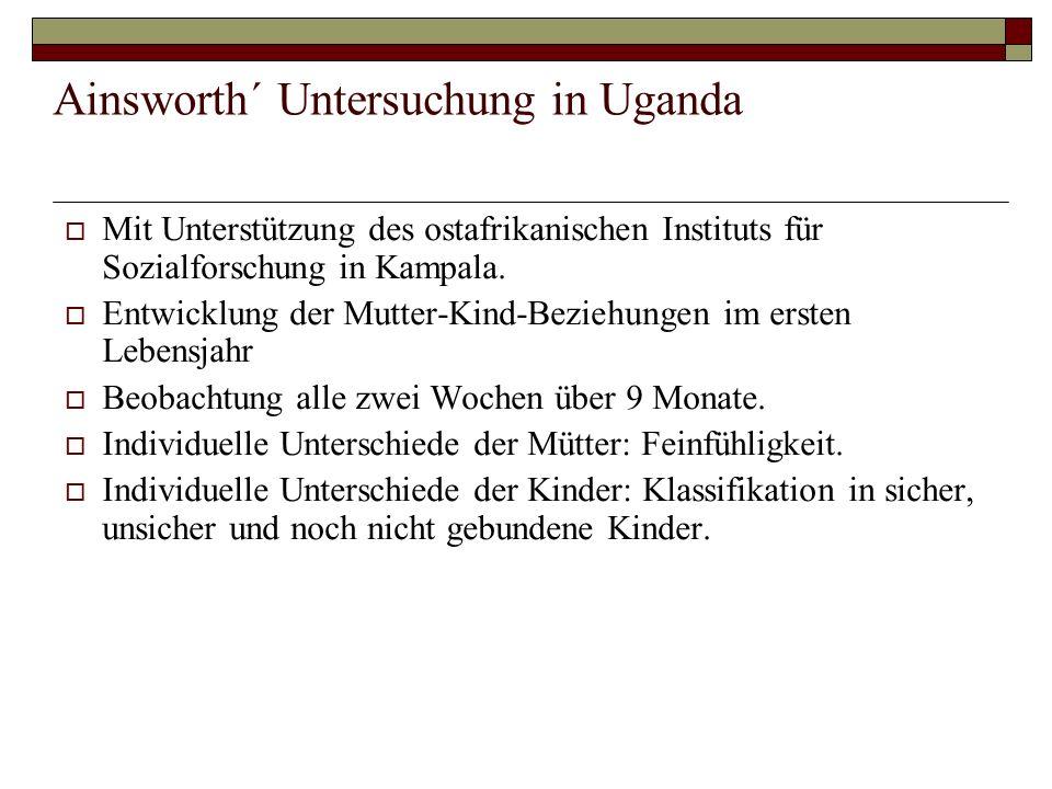 Ainsworth´ Untersuchung in Uganda