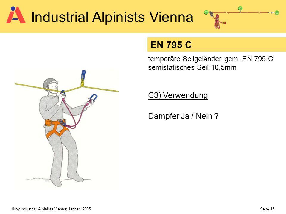 EN 795 C C3) Verwendung Dämpfer Ja / Nein