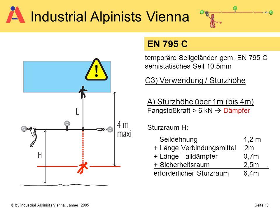 EN 795 C C3) Verwendung / Sturzhöhe A) Sturzhöhe über 1m (bis 4m)