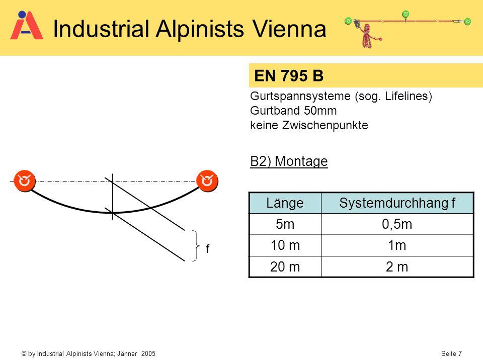 EN 795 B B2) Montage Länge Systemdurchhang f 5m 0,5m 10 m 1m 20 m 2 m